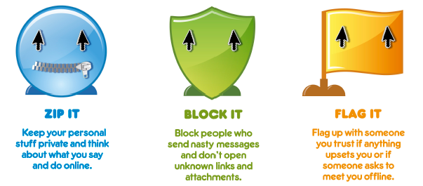 ZipIt_BlockIt_FlagIt (1)